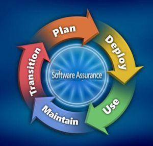 Microsoft Право на использование (электронно) Microsoft Office Standard Sngl SA OLP NL (021-05624)
