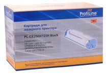 ProfiLine PL-CE250X/723H