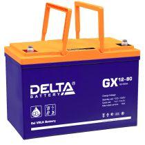 Delta GX 12-90