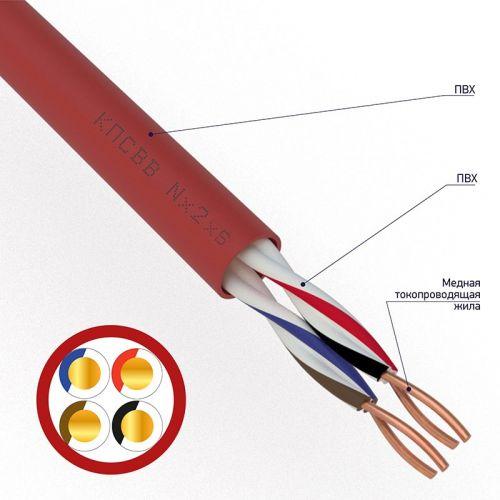 Кабель Rexant 01-4857 для пожарной сигнализации КПСВВ 2x2x1,00 мм², бухта 200м