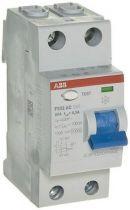 ABB 2CSF202001R3400
