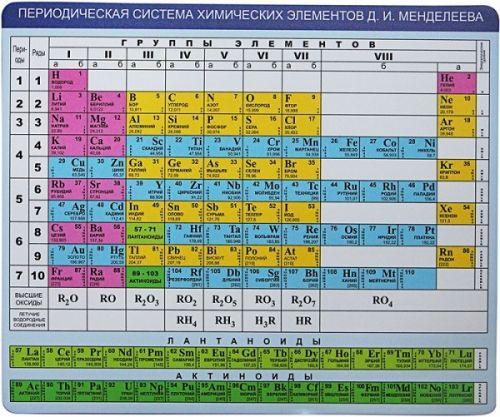Коврик CBR CMP 023 Chemistry учебный, химия