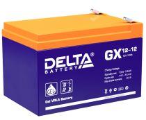 Delta GX 12-12