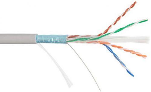 Продажа Провода и кабеля
