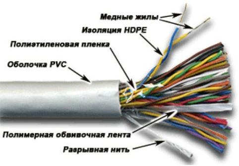 Кабель Newmax NM-UTP5E25PR-CU-GY UTP, 25 пар, Кат. 5e, серый, 305м в кат.