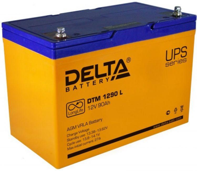 Delta DTM 1290 L