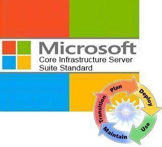 Microsoft Core Infrastructure Server Suite Standard Core Sngl LicSAPk OLP 2Lic NL woWinSvrLic CoreLi